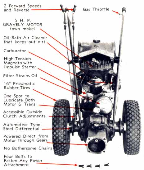 Gravely Tractors - Power Versus Drudgery sales brochure ...